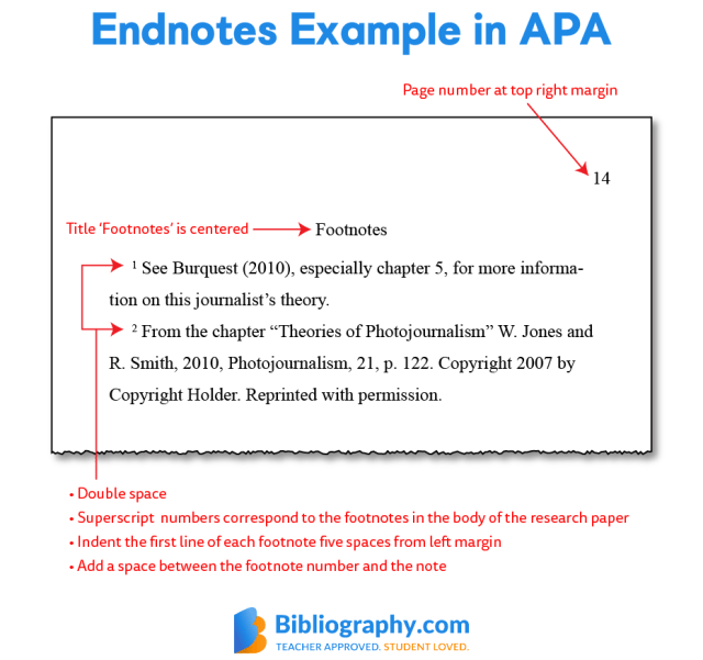 Footnotes in APA With Format Tips and Examples  Bibliography.com