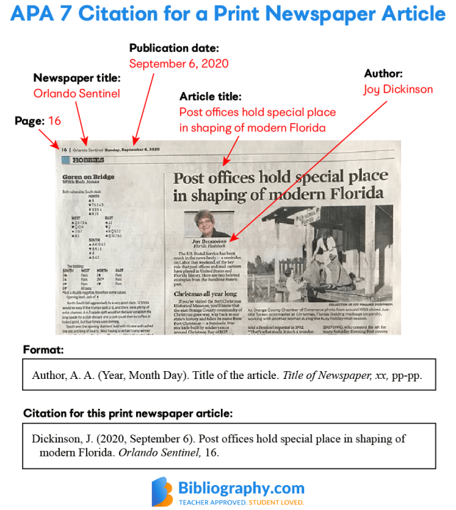 APA Citation Newspaper Article Examples  Bibliography.com