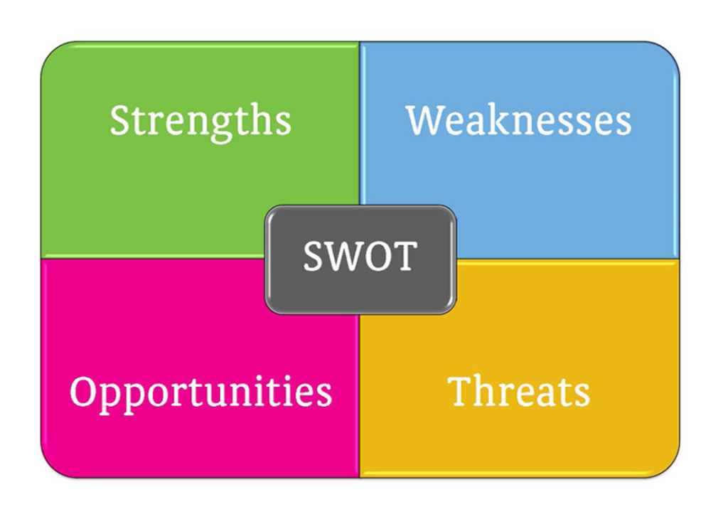 swot services in nigeria