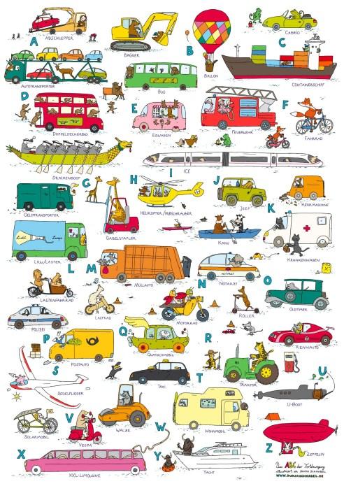 Das ABC der Fahrzeuge