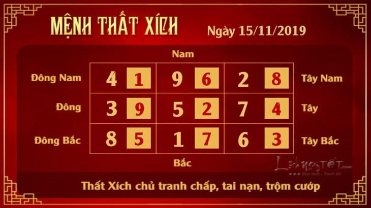XEM PHONG THUY HANG NGAY thu 6 ngay 15112019 That Xich