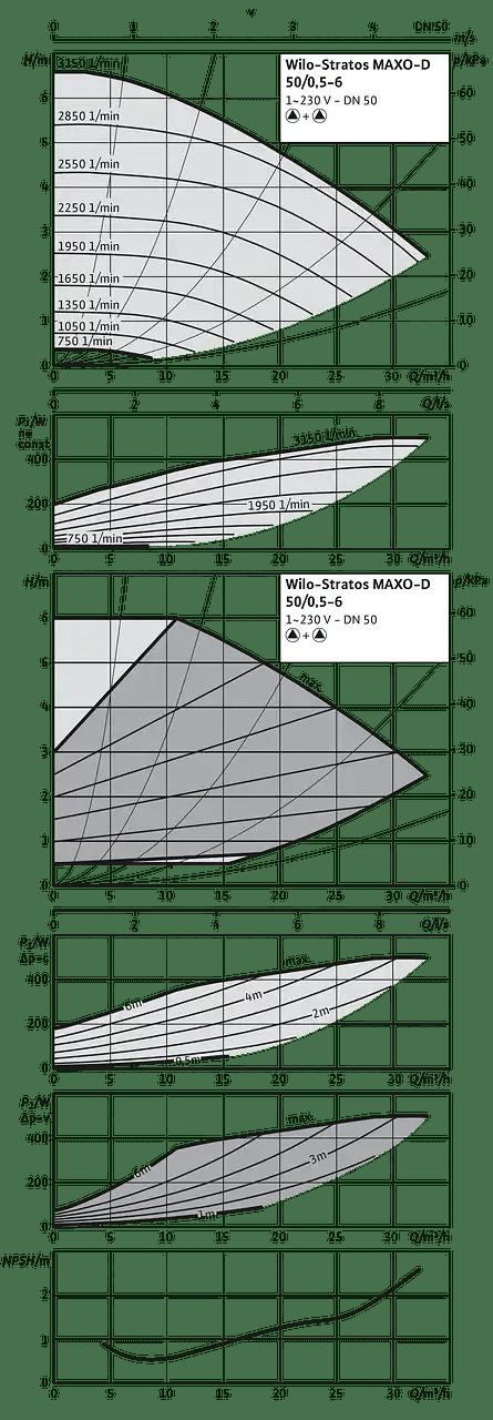 wilo pump wiring diagram