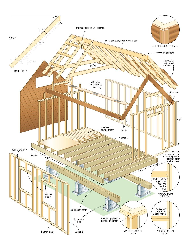 Building plans for small cedar cabin