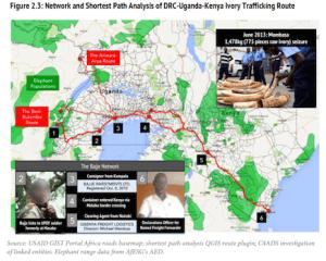 Trafficking-Route-Analysis