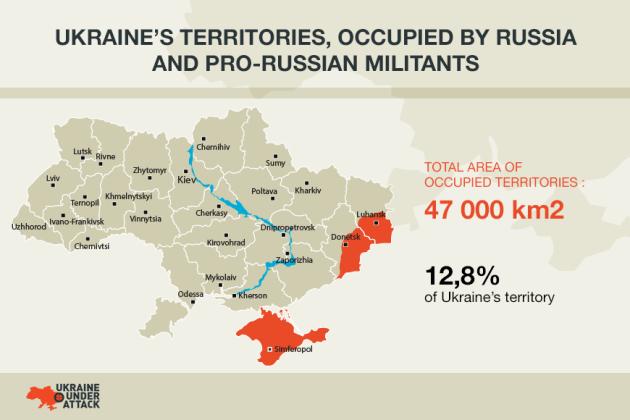 UkraineOccupeidMap