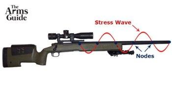 Long range shooting: Barrel vibration & accuracy
