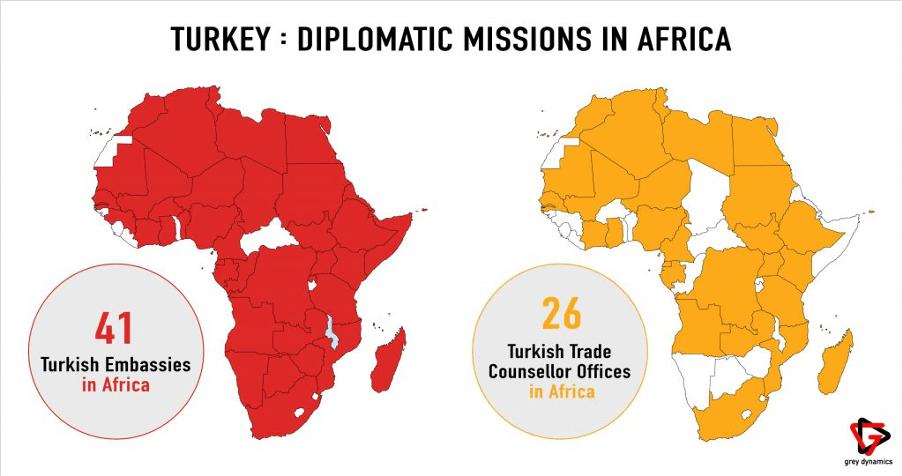 SADAT: Turkey's Paramilitary Wings Take Flight in Africa