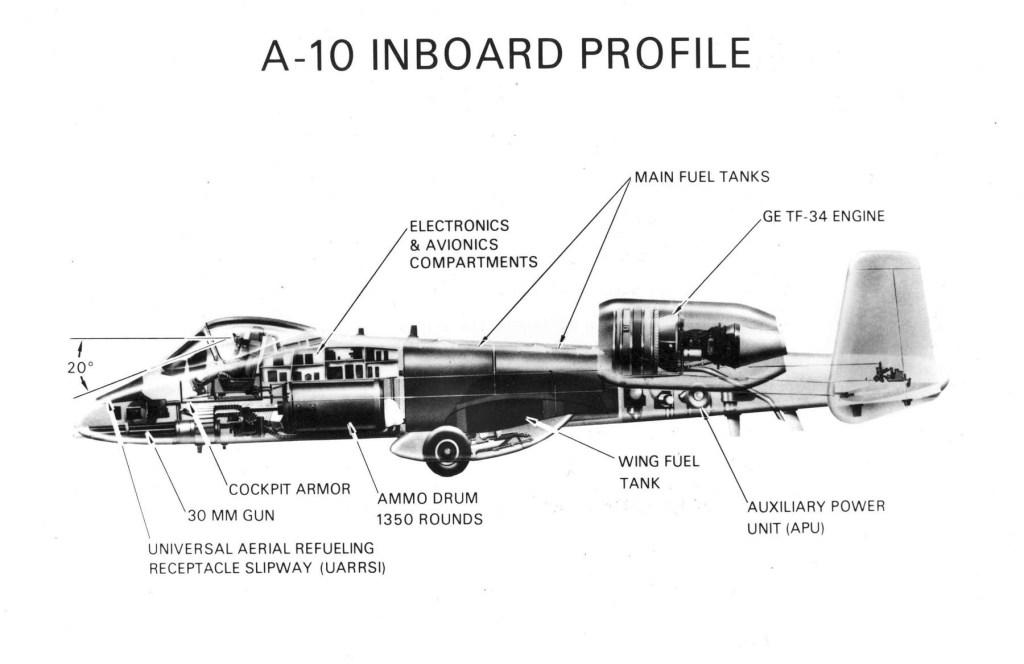 A-10 GAU-8 Avenger