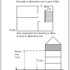Example Of Fire Exit Diagram Home Air Conditioner Fan Wiring Section B1 Means Warning And Escape Exits 3 Separation In Houses With More Than One Floor Over 4 5m Above