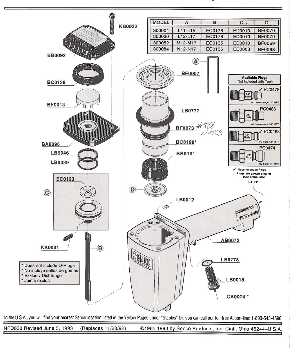 Buy Senco SKS 18-(300052N) 18 Gauge Stapler (SKS