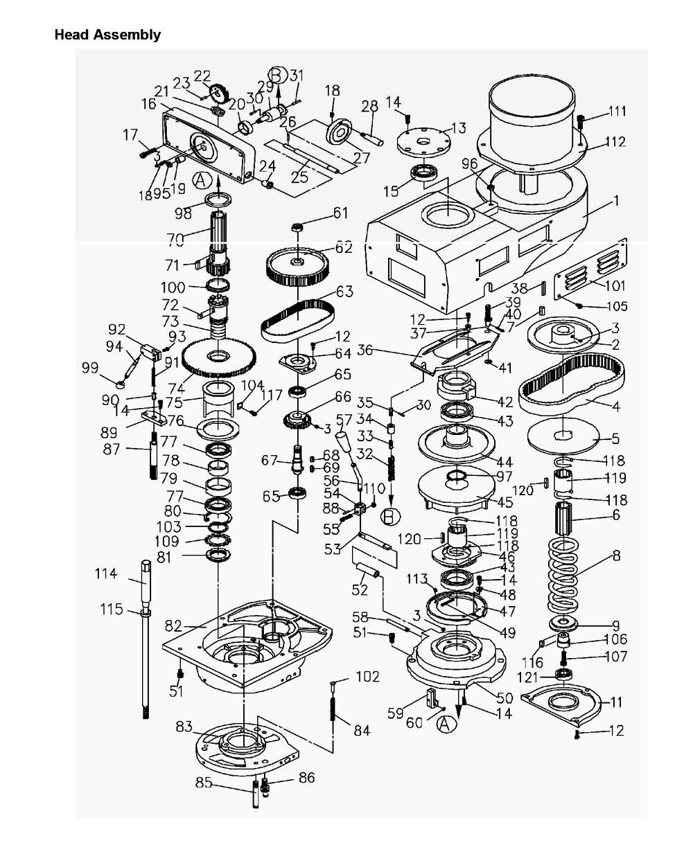 Bridgeport Milling Machine Lubrication Diagram Jet Milling