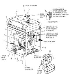 generac power washer wiring diagram generac wiring diagrams porter cable generator plug wiring diagram [ 1000 x 1125 Pixel ]