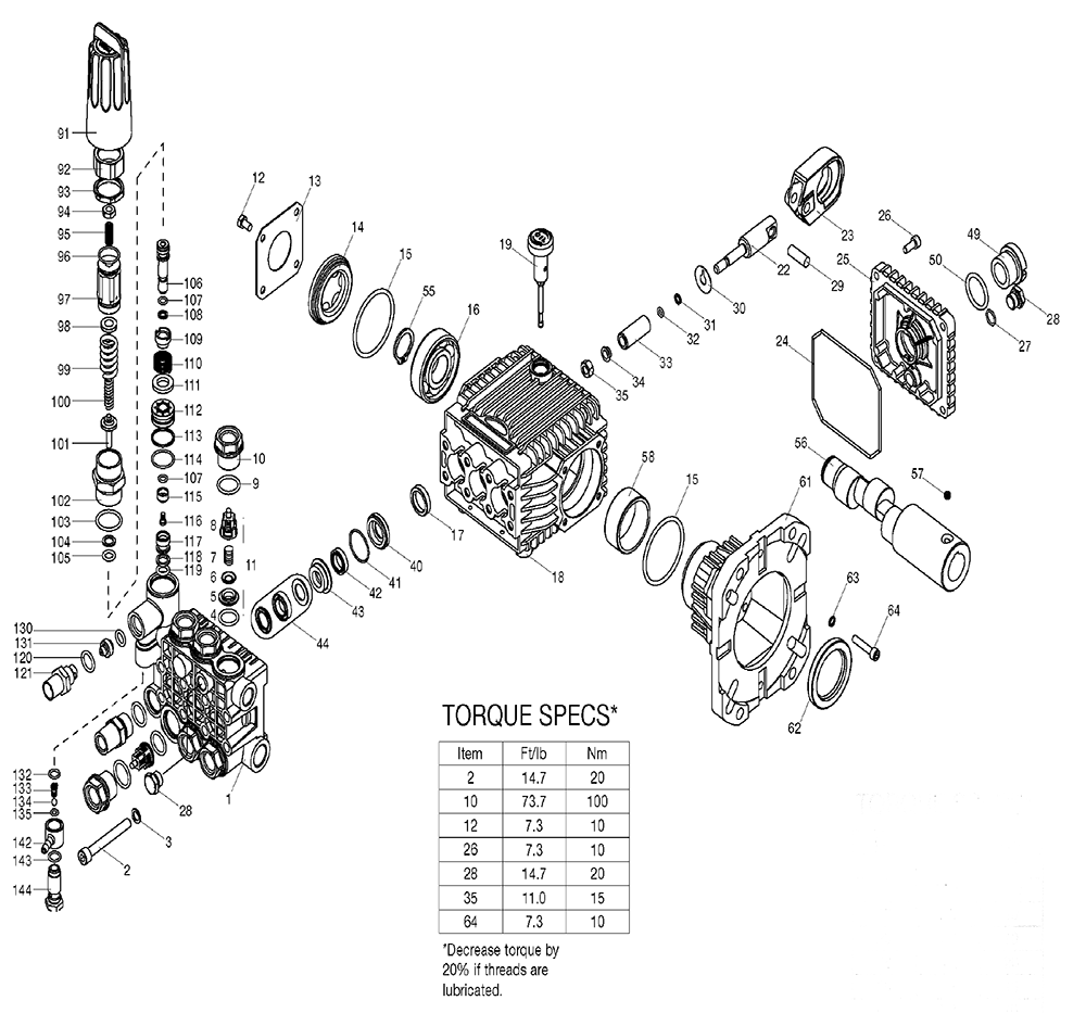 Husky 1800 Pressure Washer Parts Schematic Husky