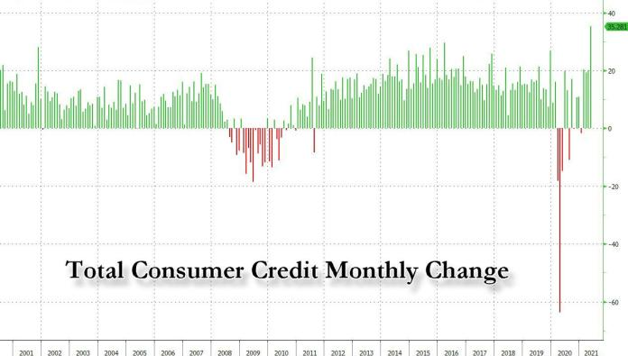 Consumer Credit July 2021