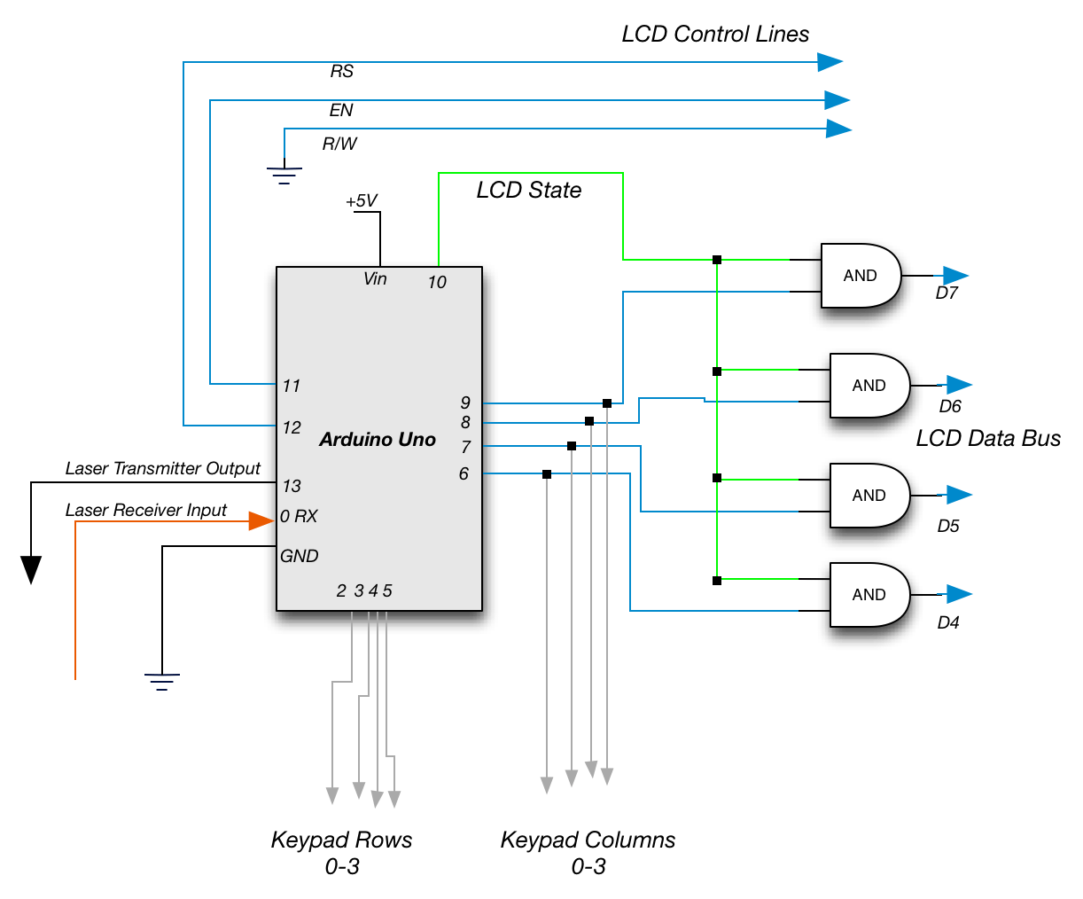 electronic number lock circuit diagram minn kota riptide 55 wiring keypad schematic get free image about