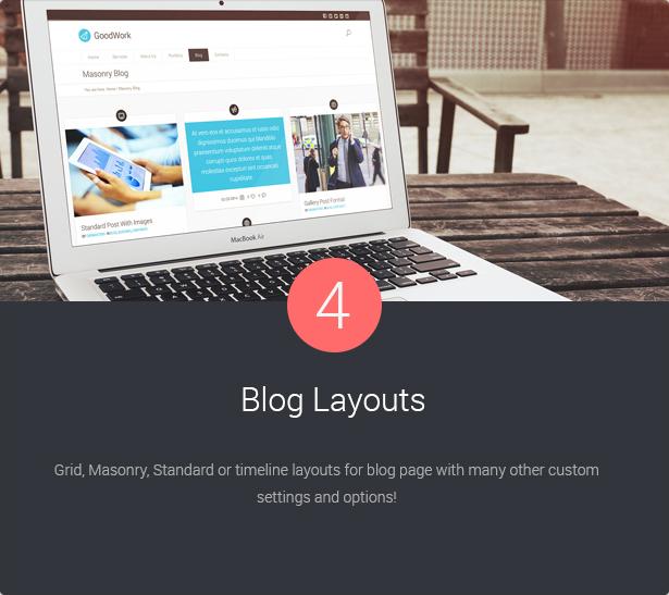 4 Blog Layouts
