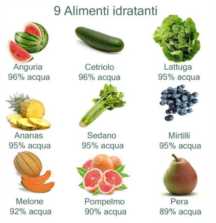 cliomakeup-bere-troppa-acqua-rischi-8-alimenti