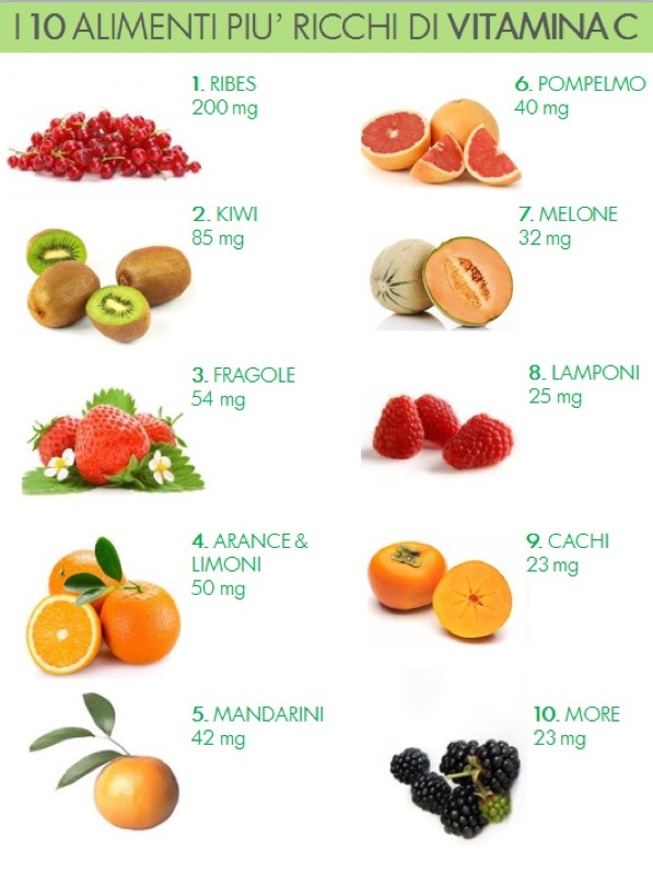 cliomakeup-rimedi-pelle-grigia-18-vitamina-c