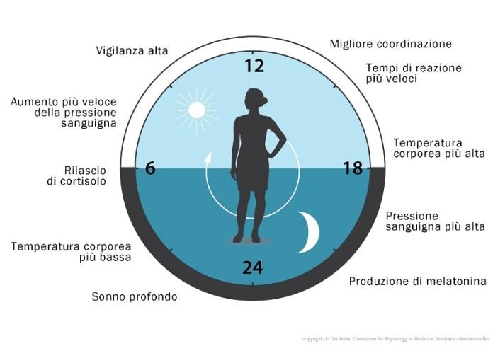 cliomakeup-insonnia-oscillazione-temperatura-corporea-2