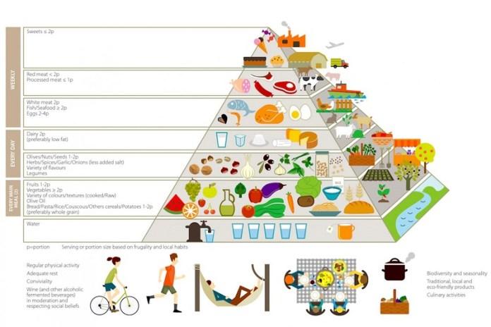 cliomakeup-gravidanza-piramide-20