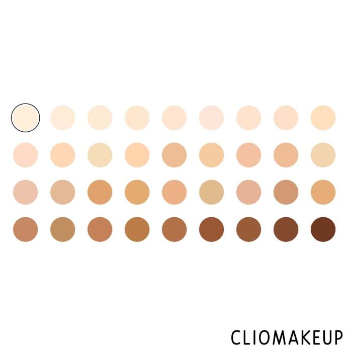 cliomakeup-recensione-fondotinta-dior-diorskin-forever-3