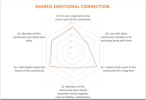small resolution of my members aren t sharing important shared events or spending time together online let alone in person these problems mirror the sad state of ritual and