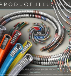 3d cable products [ 1024 x 768 Pixel ]