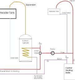 y plan wiring diagram [ 949 x 947 Pixel ]