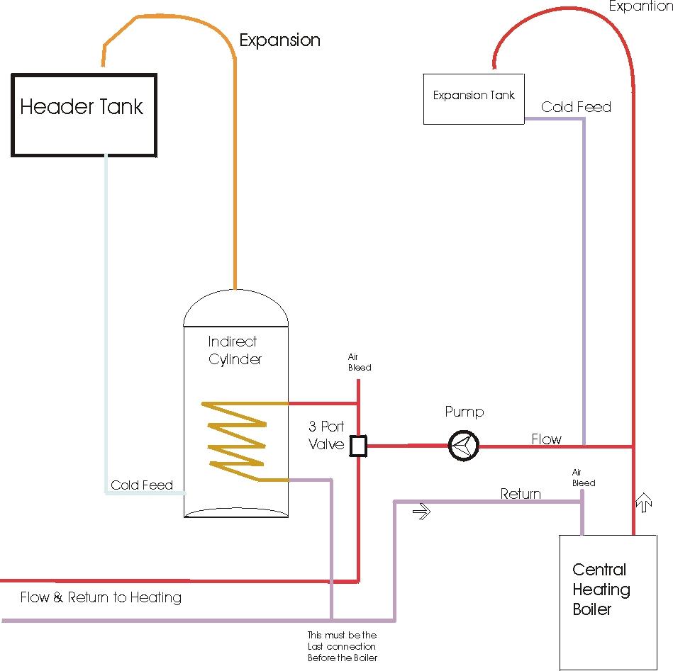 medium resolution of y plan wiring diagram