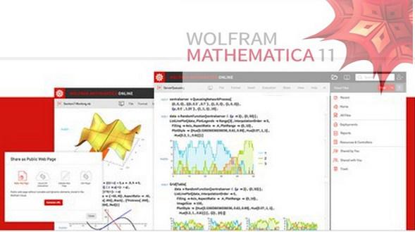 Wolfram Research Mathematica 11.0.1 | TrucNet