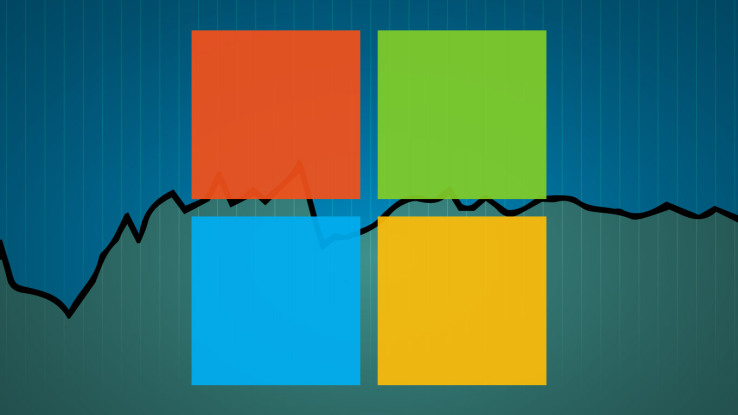 Microsoft earnings beat expectations thanks to strong cloud performance