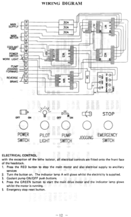 Lathe Machine Wiring Diagram Power Press Wiring Diagram