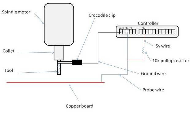 fios home wiring diagram hpm 450p dimmer basic router great installation of cnc machine get free image about ont moca