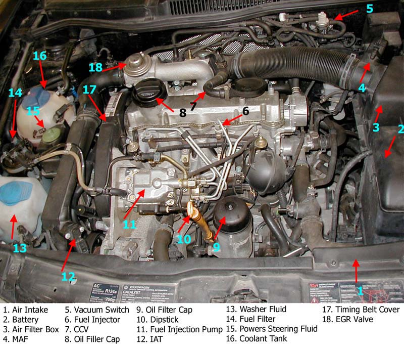 golf 3 gti wiring diagram 220 volt air conditioner strong solvent/diesel smell inside cabin of 02 vw tdi - tdiclub forums