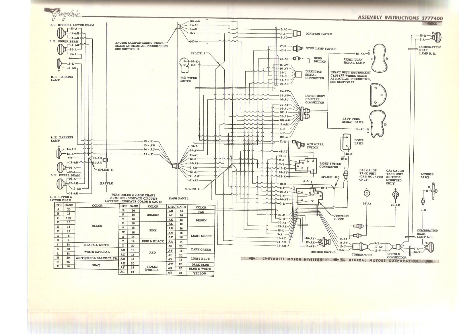 1967 Chevy Ii Wiring Diagram Another Blog About 1973 Pick Up 350 Starter 1985 K20 Truck Headlight Fuse Box