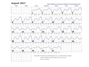 August 2017 tide chart
