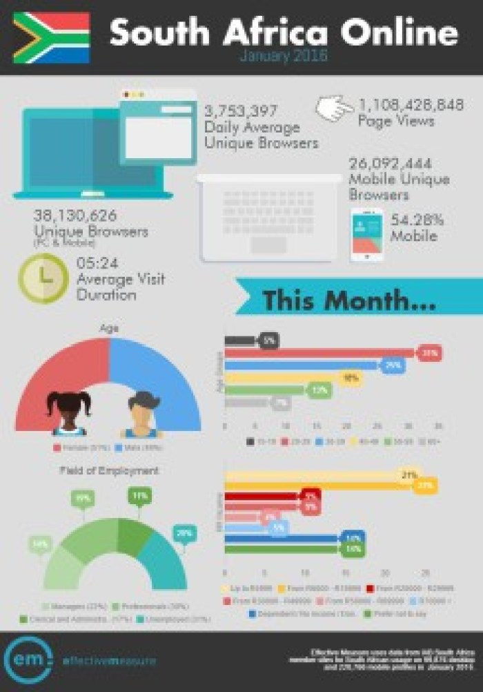 Monthly IAB infographic