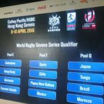 Cayman's group draw announced for HK Sevens