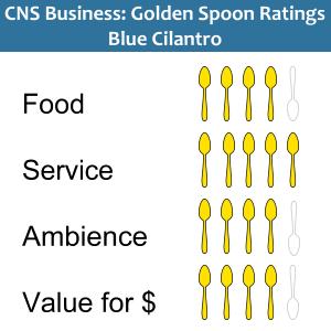 Golden Spoons Ratings Blue Cilantro – brunch