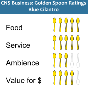 Golden Spoons Ratings Blue Cilantro