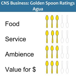 Golden Spoons ratings Agua