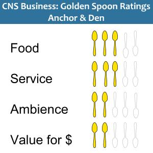 Golden Spoons ratings Anchor & Den