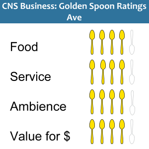 Golden Spoons ratings Ave