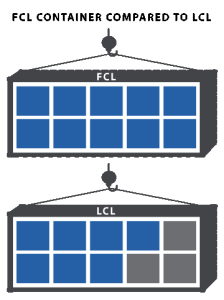 FCL vs LCL shipping illustration