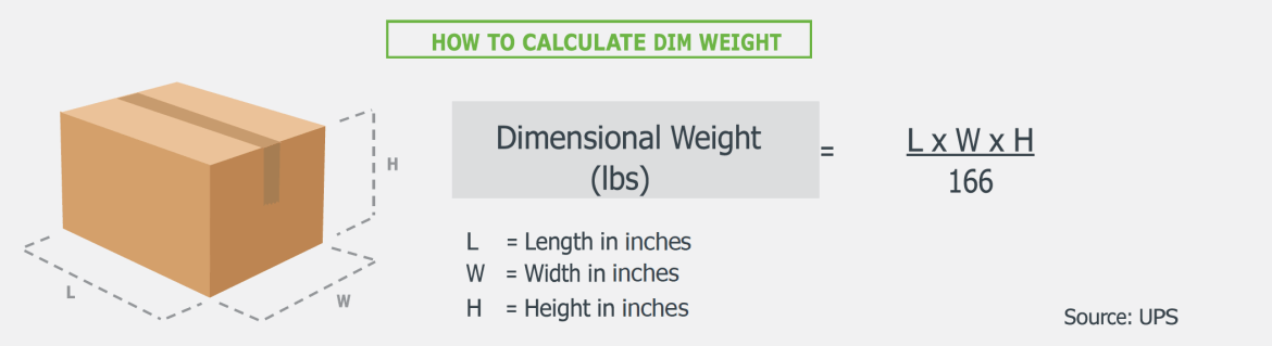 dimensional weight calculation in air freight from china to us