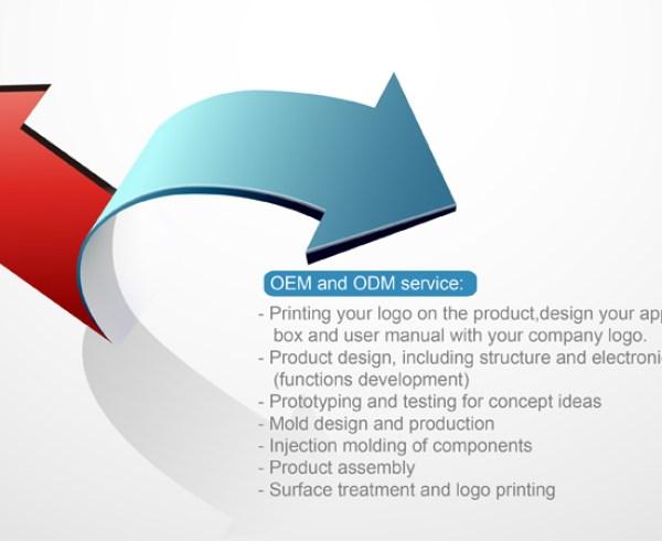 oem service - oem china - original equipment manufacturer service - private label - private label manufacturing