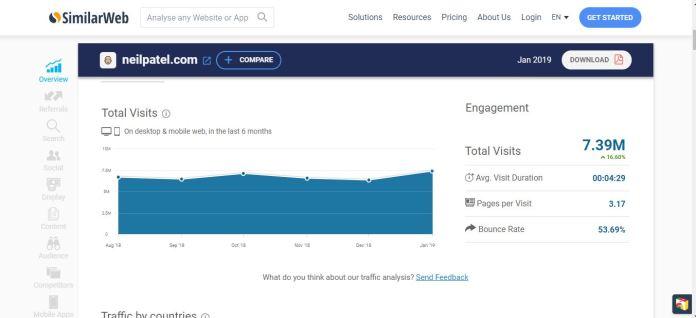 SimilarWeb seo tool