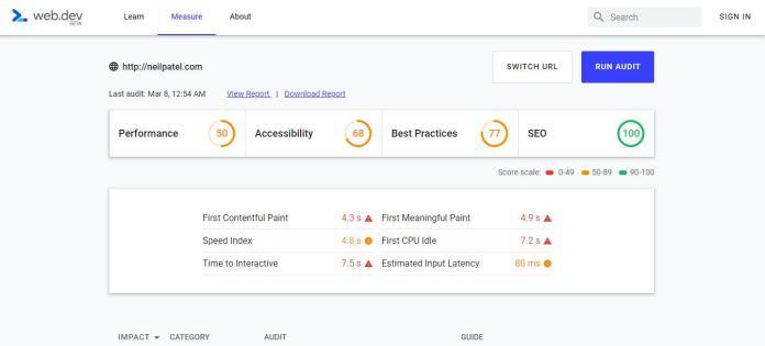 web dev seo performance test tool