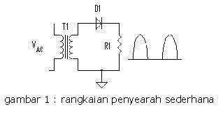 Power Supply (Catu Daya) « TUTORIAL