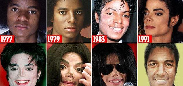 What is the Michael Jackson Theory of Feedback